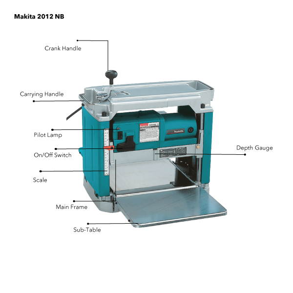 Makita 2012NB - 304mm Planer