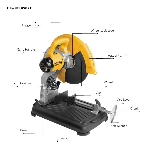 Dewalt DW871 - 2200W 355mm Heavy duty Chop Saw